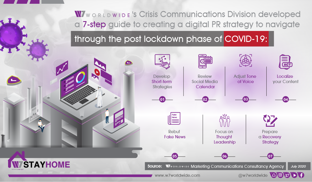 W7Worldwide Publishes COVID-19 Post Lockdown Digital PR Guide to Help Companies Hit the Ground Running Again