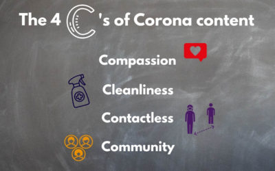 Purpose not products: How the Corona pandemic will continue to influence our social media communication in 2021